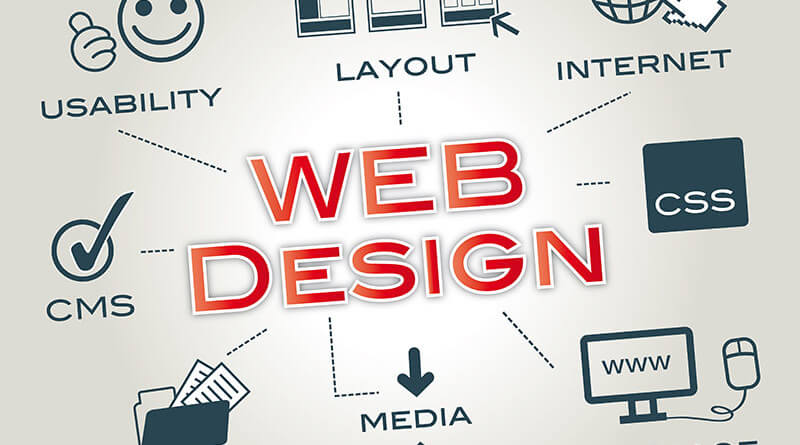 Solid Information About Good Web Design Ideas And Tips - SolutionOnline